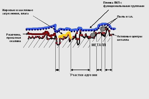 Материала основе теплоизоляции на