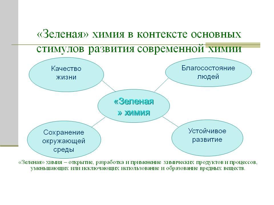 Зеленая химия