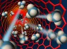 Материалы нанотехнологий